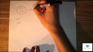 MCAT Biology Lecture: Mitosis And The Cell Cycle