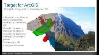 MundoGEO Webinar (2014-05-06): ArcGIS para Visualización y Análisis de Datos de Sondaje