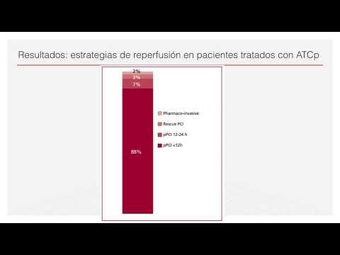 Stent-Save a Life! Argentina Initiative. Dra. Ana Laura Mori. Residencia de Cardiología. Hospital C. Argerich. Buenos Aires