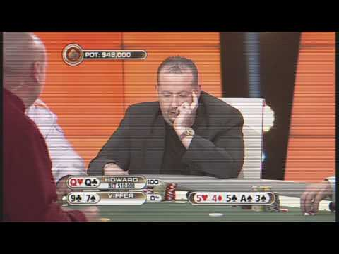 Pro Poker Bluffing Guide