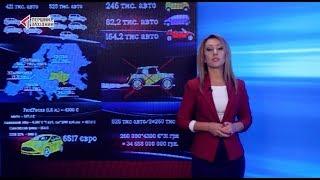 Як засилля автомобілів з іноземною реєстрацією впливає на економіку України?