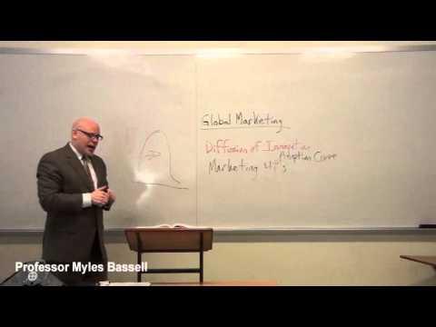 1 of 12 Global Marketing : Myles Bassell 1/30