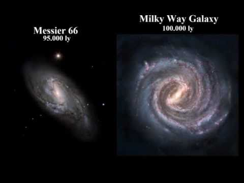 comparison - Comparison of the entire universe. From the smallest dwarf planets, to planets, to stars, to nebulas, to galaxies and to the universe. Songs, in order, are: ...
