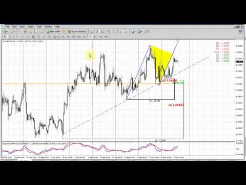Forex Peace Army Sive Morten Gold Daily 05.09.13