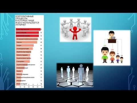 Интернет технологии в бизнесе (видео)