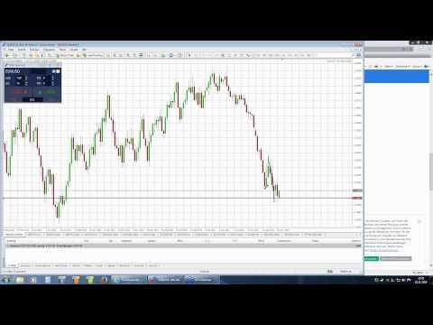 Markttechnik, Chartanalyse im MetaTrader 4 & Einschätzungen von Daytrader Schmidt