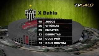 Fique por dentro do jogo entre Bahia e Atlético.