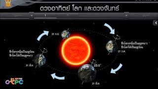 สื่อการเรียนการสอน อิทธิพลของดวงอาทิตย์และดวงจันทร์ที่มีต่อโลก ม.3 วิทยาศาสตร์