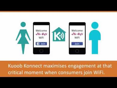 Monetizing WiFi by benefiting consumers, advertisers and venues.