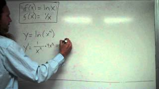 How to find the derivative of the ln(x) Please visit the following website for an organized layout of all my calculus videos.