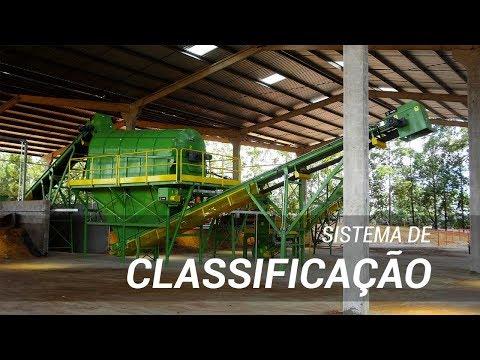 Sistema de Classificação - Processo de reciclagem