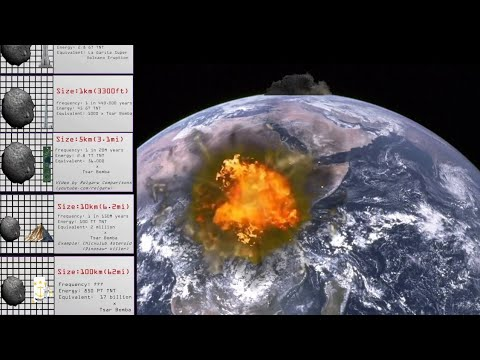 Asteroid Collision Power Comparison