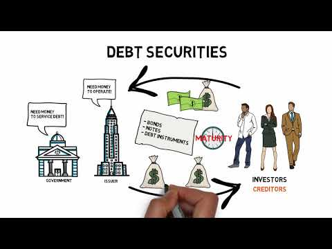 Debt Securities And Equity Securities
