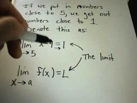 patrickJMT - Thanks for watching and please subscribe! Visit PatrickJMT.com and 'like' it! :) What is a Limit? Basic Idea of Limits and what it means to calculate a limit...