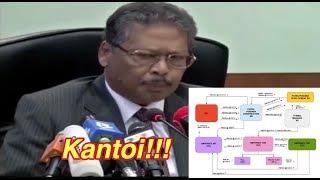 Video ✅PANAS!! Video yang menyebabkan Apandi Ali Dipecat MP3, 3GP, MP4, WEBM, AVI, FLV Juni 2018