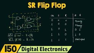 Video Introduction to SR Flip Flop MP3, 3GP, MP4, WEBM, AVI, FLV Juli 2018