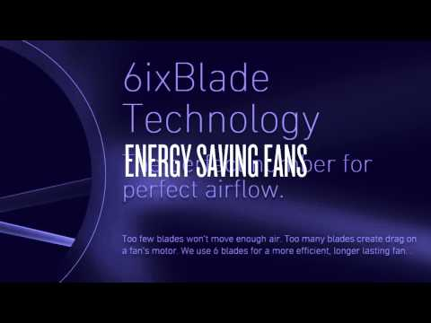 HVLS Fans: Energy Saving Fans, Energy Efficient Fans | KHIND | MacroAir