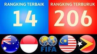 Video Peringkat Dunia FIFA Untuk Zona Asia Tenggara 2017 ● Dari Yang Terbaik Sampai Terburuk MP3, 3GP, MP4, WEBM, AVI, FLV Oktober 2017