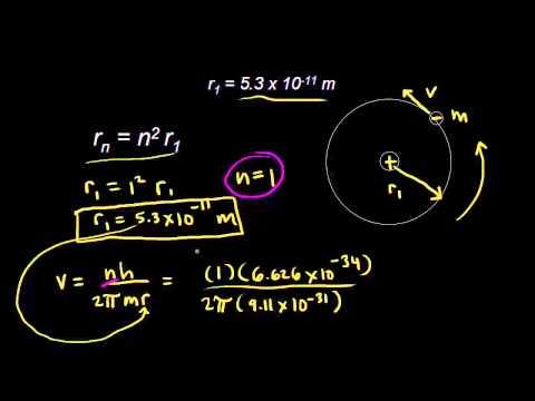 Bohr Model Radii