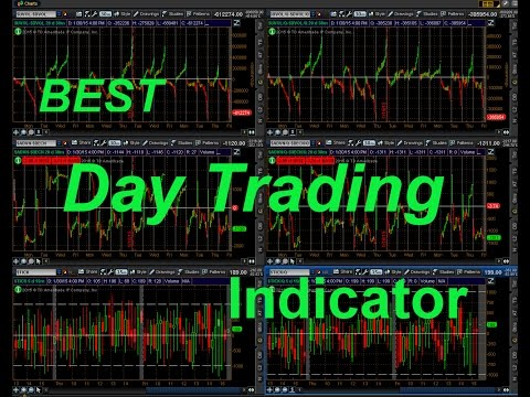 Best Day Trading Indicators