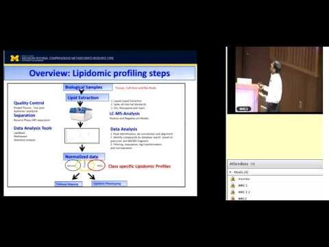 Analysis of Lipids in Biological Systems, TM Rajendiran