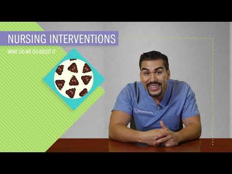 Electrolyte Imbalances | Hyperkalemia (High Potassium)