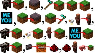 Only 500 IQ Can Understand This Minecraft Code