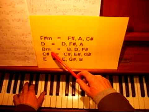 "How to play ""Russian Roulette"" (Rihanna) on piano"