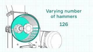 Hammer crusher HC 2x2 - VIBROTECHNIK youtube video
