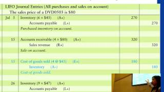 Financial Accounting:  Merchandise Inventory