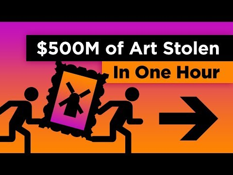 Video - Πως δύο ληστές έκλεψαν έργα τέχνης αξίας 500 εκ. δολαρίων σε 81 λεπτά....