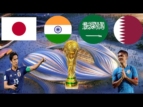12 Most Probable Asian teams to play FIFA WORLD CUP 2022