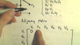 10. Graph Theory - An Introduction!