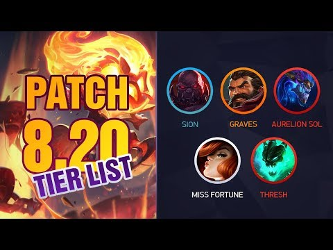 League of Legends Mobalytics Patch 8.20 Tier List