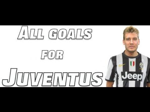 Tuyển tập các bàn thắng Bendtner ghi được cho Juventus