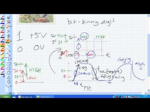 Binary Digits Logikpegel und digitale Signale