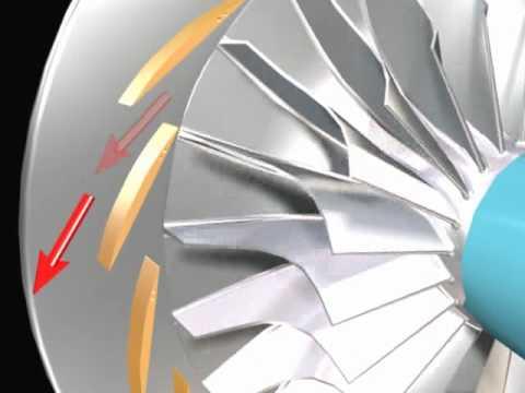 blower - Принцип работы воздуходувок Siemens/HV-turbo с регулируемыми лопатками.