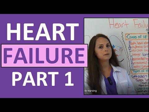 Congestive Heart Failure (CHF) Pathophysiology, Nursing, Treatment, Symptoms | Heart Failure Part 1