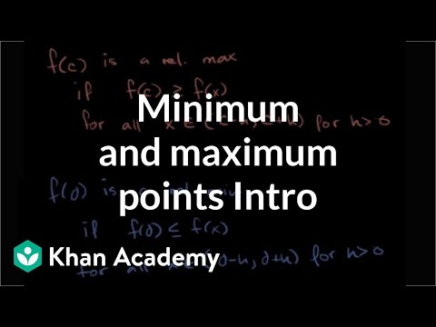 how to find relative maxima and minima