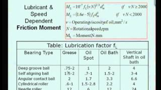 Mod-06 Lec-32 Friction Of Rolling Element Bearing