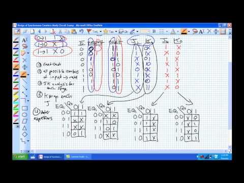 Design von Synchronous Zähler Mealy Schaltungsbeispiel