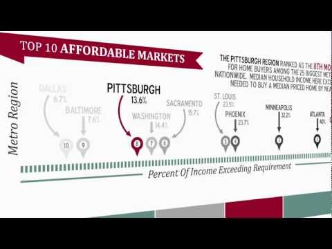 Pittsburgh Homes at a Glance | Pittsburgh Real Estate