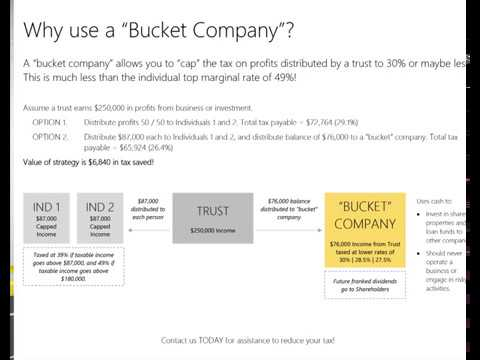 Tax Planning 2017 - Why use a bucket company