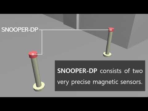SNOOPER DP - Innovative Metal Detector