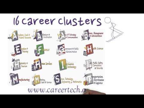 Flipped Counseling Career Development