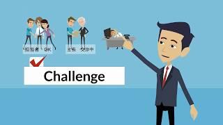 営業報告1|ディベートdeコミュニケーション