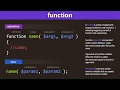 PHP Functions Tutorial - Learn PHP Programming