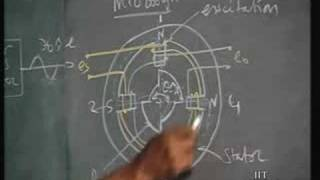 Lecture - 14 Principles Of Mechanical Measurements