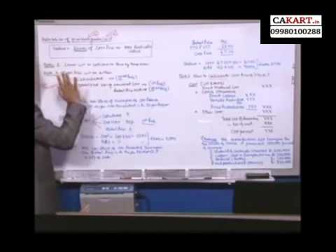IPCC Accounts video classes by CA Parveen Sharma on AS 2 (part 1)