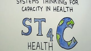 Systems Thinking and Complexity in Health: A Short Introduction